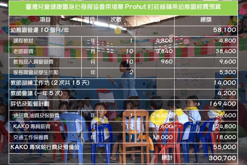 Pro-hut 村莊幼稚園